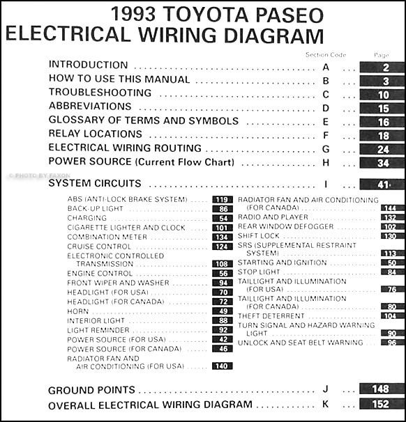 Toyota Paseo Wiring Diagram Diagram Base Website Wiring Diagram -  FREECIRCUITDIAGRAM.EASIGN-STUDIO.FRDiagram Database Site Full Edition - easign-studio